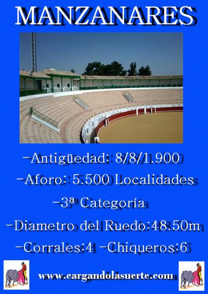 Plaza-Manzanares